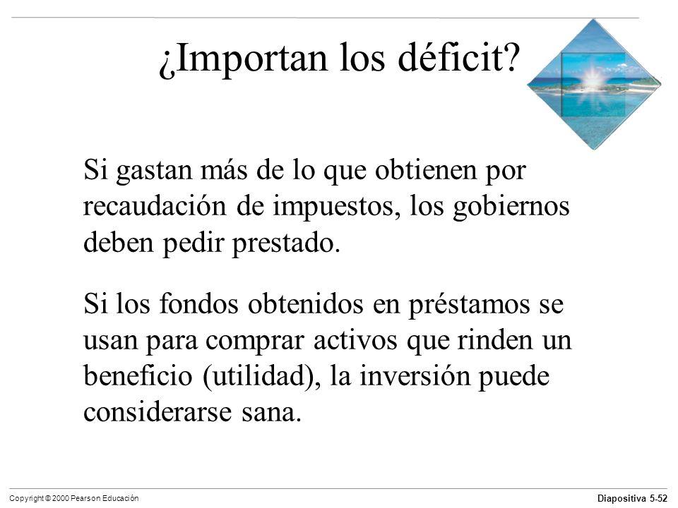 Diapositiva 5-52 Copyright © 2000 Pearson Educación ¿Importan los déficit? Si gastan más de lo que obtienen por recaudación de impuestos, los gobierno