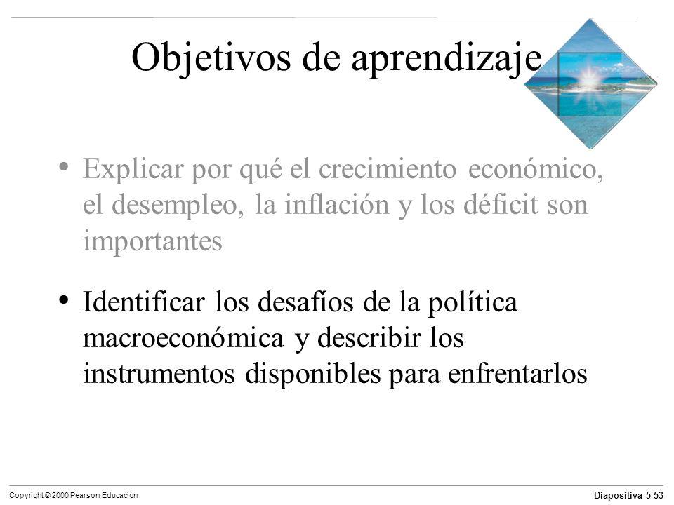 Diapositiva 5-53 Copyright © 2000 Pearson Educación Objetivos de aprendizaje Explicar por qué el crecimiento económico, el desempleo, la inflación y l