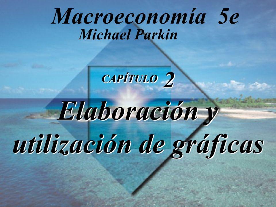 CAPÍTULO 2 Elaboración y utilización de gráficas Michael Parkin Macroeconomía 5e