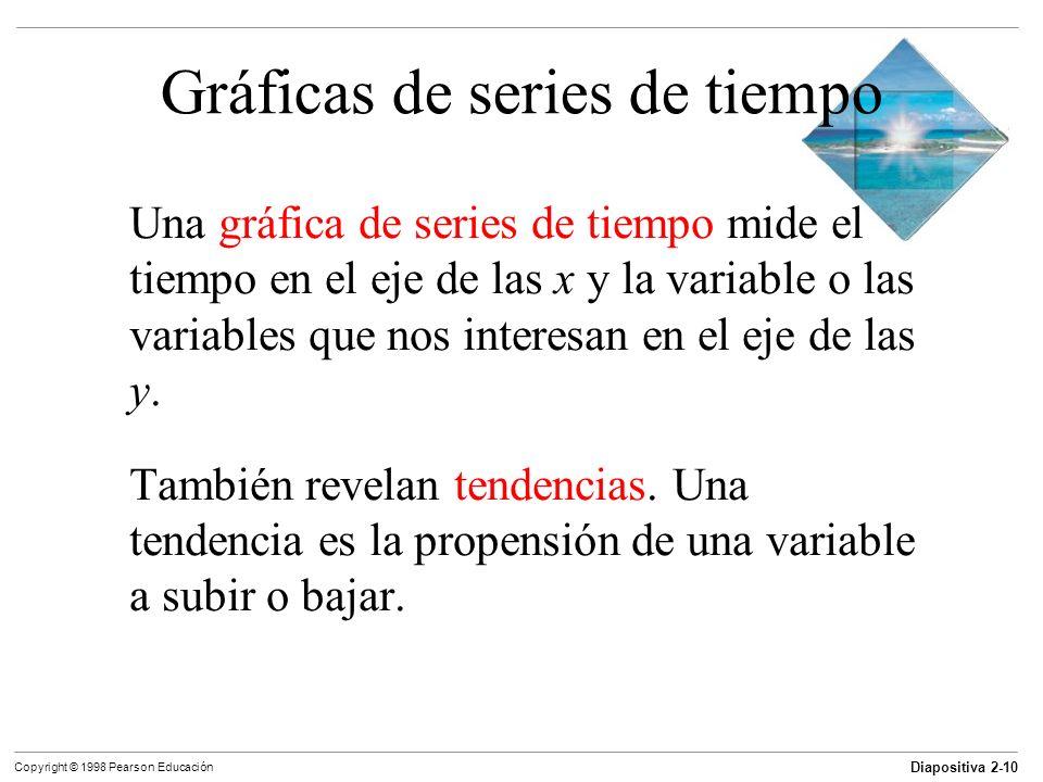 Diapositiva 2-10 Copyright © 1998 Pearson Educación Gráficas de series de tiempo Una gráfica de series de tiempo mide el tiempo en el eje de las x y l