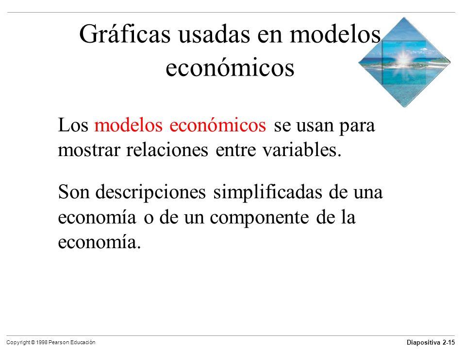Diapositiva 2-15 Copyright © 1998 Pearson Educación Gráficas usadas en modelos económicos Los modelos económicos se usan para mostrar relaciones entre