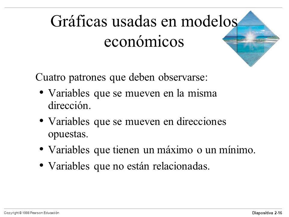 Diapositiva 2-16 Copyright © 1998 Pearson Educación Gráficas usadas en modelos económicos Cuatro patrones que deben observarse: Variables que se mueve