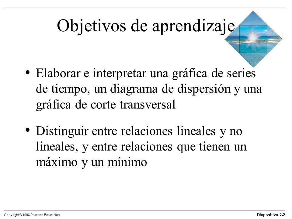 Diapositiva 2-2 Copyright © 1998 Pearson Educación Objetivos de aprendizaje Elaborar e interpretar una gráfica de series de tiempo, un diagrama de dis