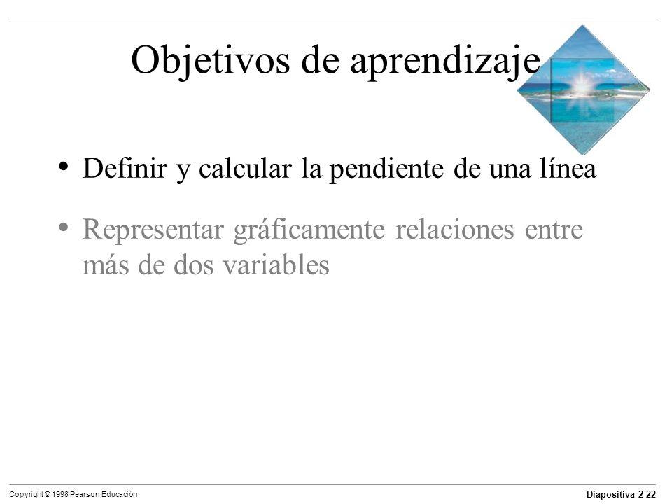 Diapositiva 2-22 Copyright © 1998 Pearson Educación Objetivos de aprendizaje Definir y calcular la pendiente de una línea Representar gráficamente rel
