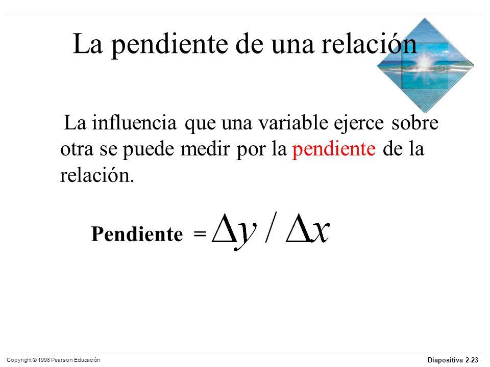 Diapositiva 2-23 Copyright © 1998 Pearson Educación La pendiente de una relación La influencia que una variable ejerce sobre otra se puede medir por l
