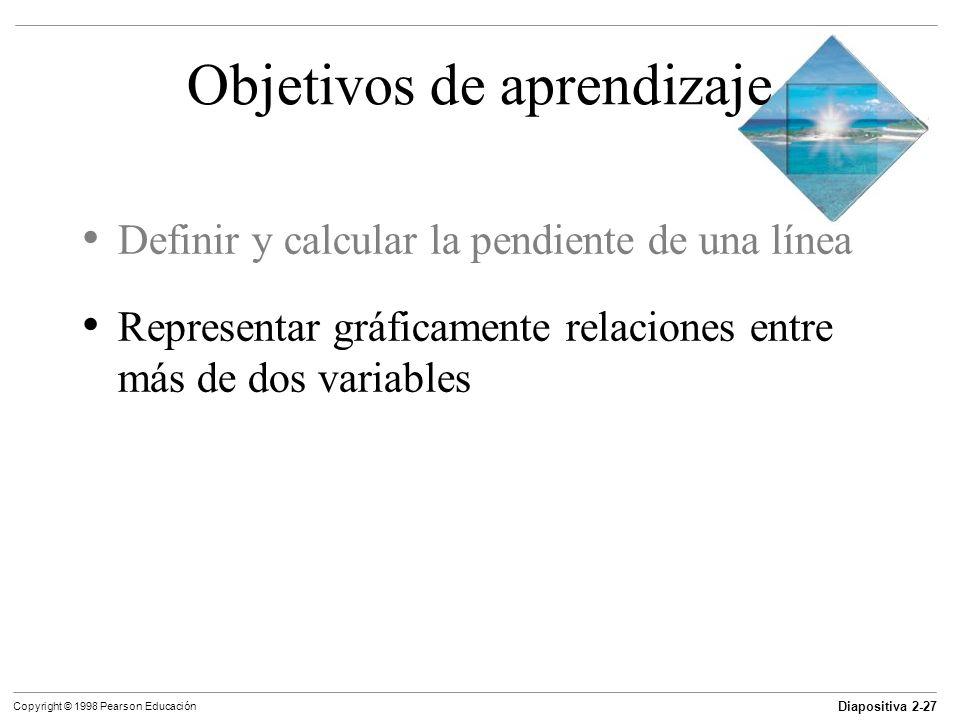 Diapositiva 2-27 Copyright © 1998 Pearson Educación Objetivos de aprendizaje Definir y calcular la pendiente de una línea Representar gráficamente rel