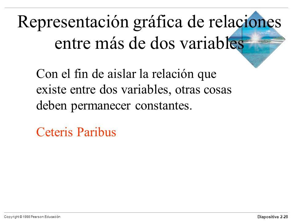 Diapositiva 2-28 Copyright © 1998 Pearson Educación Con el fin de aislar la relación que existe entre dos variables, otras cosas deben permanecer cons