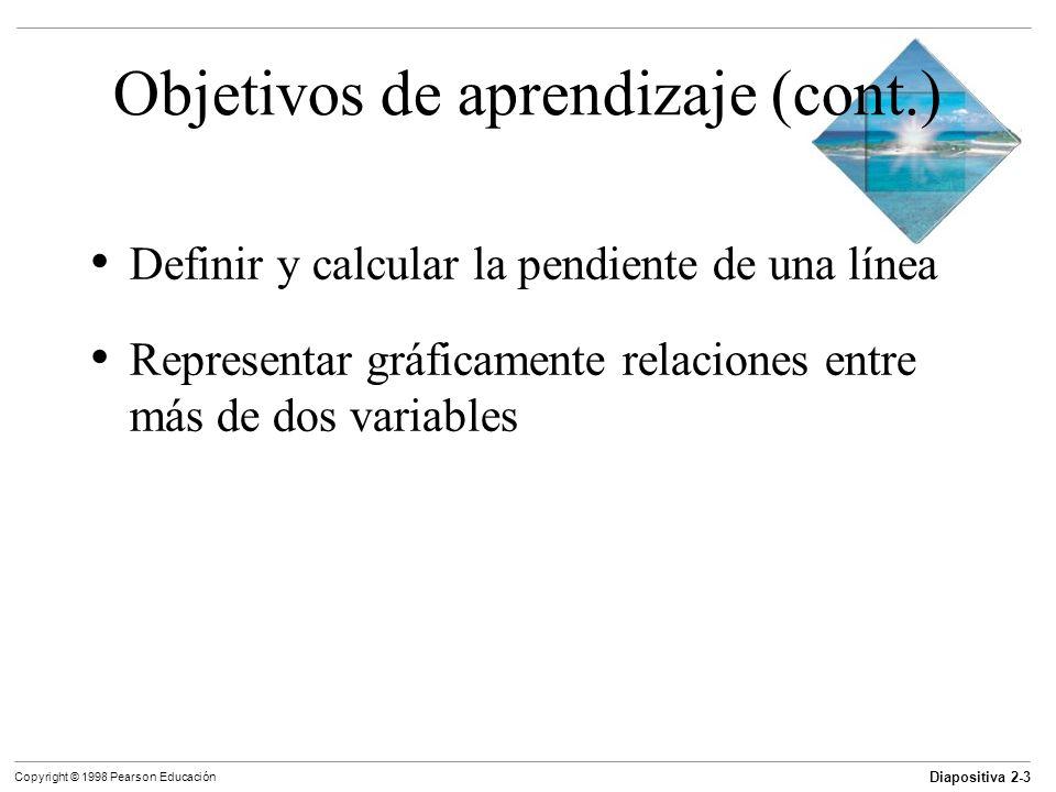 Diapositiva 2-3 Copyright © 1998 Pearson Educación Objetivos de aprendizaje (cont.) Definir y calcular la pendiente de una línea Representar gráficame