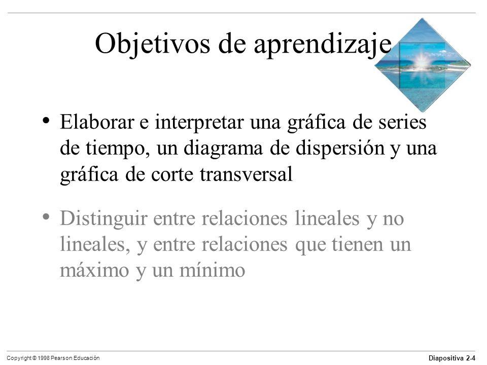 Diapositiva 2-4 Copyright © 1998 Pearson Educación Objetivos de aprendizaje Elaborar e interpretar una gráfica de series de tiempo, un diagrama de dis