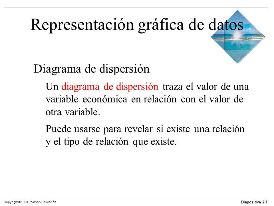 Diapositiva 2-7 Copyright © 1998 Pearson Educación Representación gráfica de datos Diagrama de dispersión Un diagrama de dispersión traza el valor de
