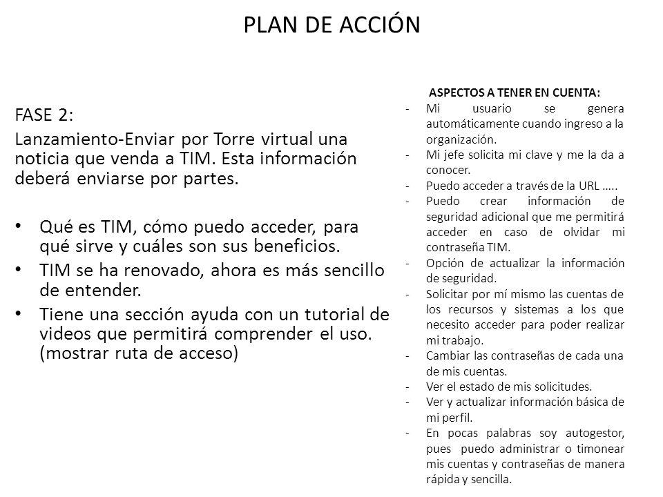 FASE 2: Lanzamiento-Enviar por Torre virtual una noticia que venda a TIM. Esta información deberá enviarse por partes. Qué es TIM, cómo puedo acceder,