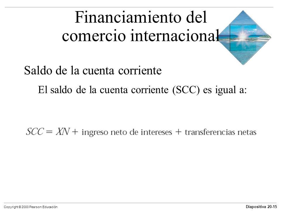 Diapositiva 20-15 Copyright © 2000 Pearson Educación Saldo de la cuenta corriente El saldo de la cuenta corriente (SCC) es igual a: Financiamiento del