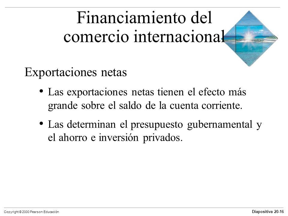 Diapositiva 20-16 Copyright © 2000 Pearson Educación Exportaciones netas Las exportaciones netas tienen el efecto más grande sobre el saldo de la cuen