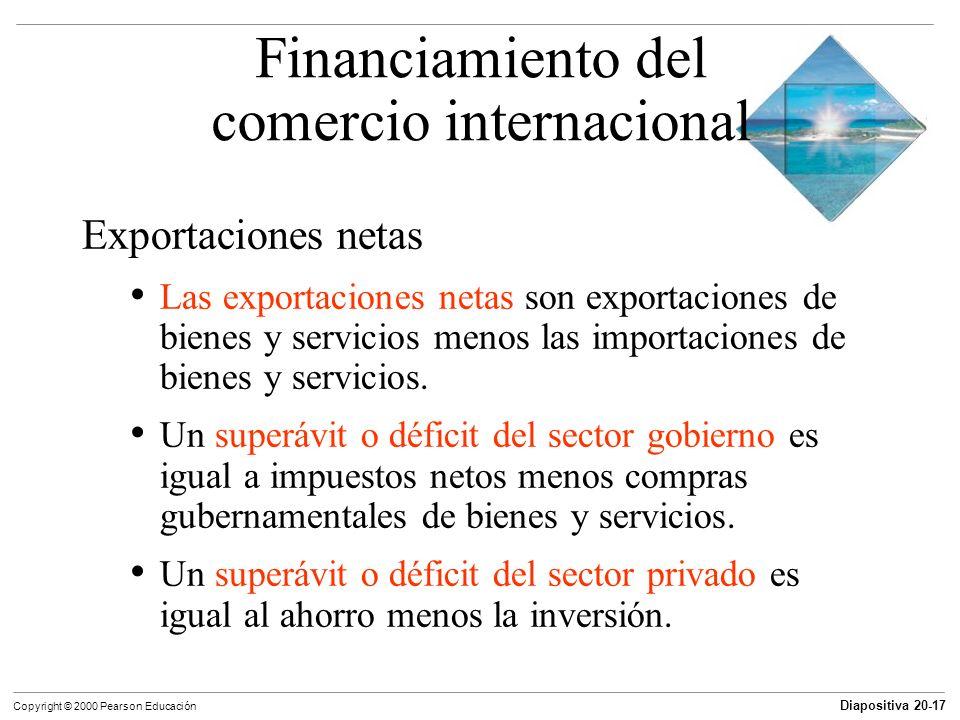 Diapositiva 20-17 Copyright © 2000 Pearson Educación Exportaciones netas Las exportaciones netas son exportaciones de bienes y servicios menos las imp