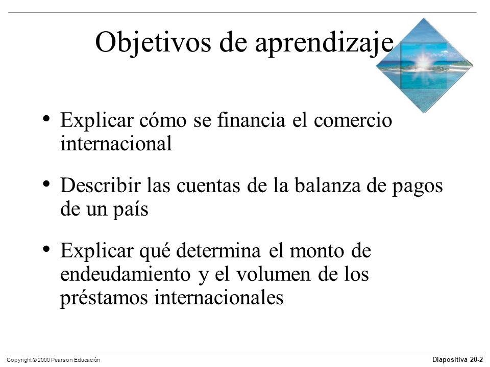 Diapositiva 20-2 Copyright © 2000 Pearson Educación Objetivos de aprendizaje Explicar cómo se financia el comercio internacional Describir las cuentas