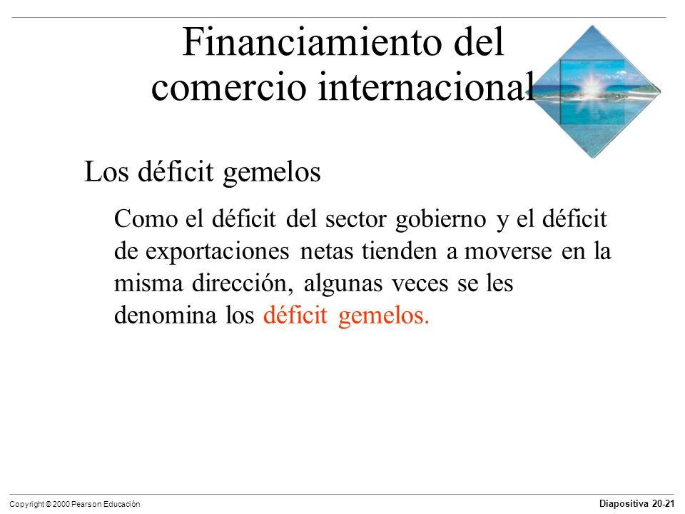 Diapositiva 20-21 Copyright © 2000 Pearson Educación Los déficit gemelos Como el déficit del sector gobierno y el déficit de exportaciones netas tiend