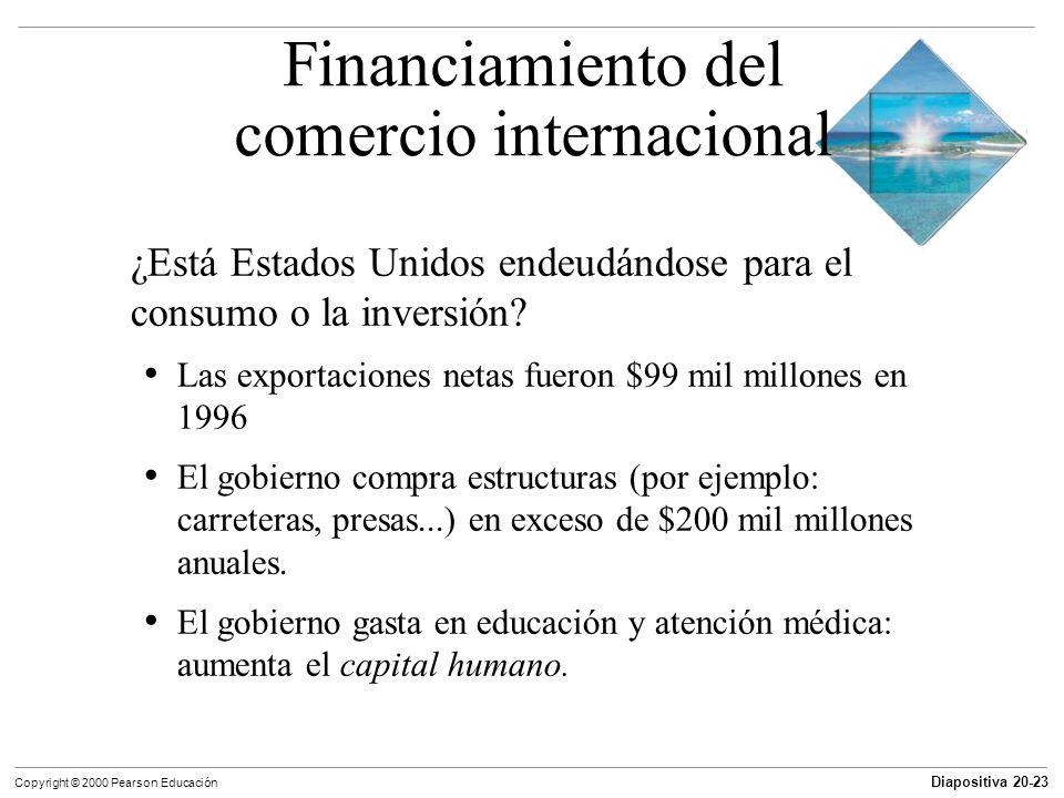 Diapositiva 20-23 Copyright © 2000 Pearson Educación ¿Está Estados Unidos endeudándose para el consumo o la inversión? Las exportaciones netas fueron