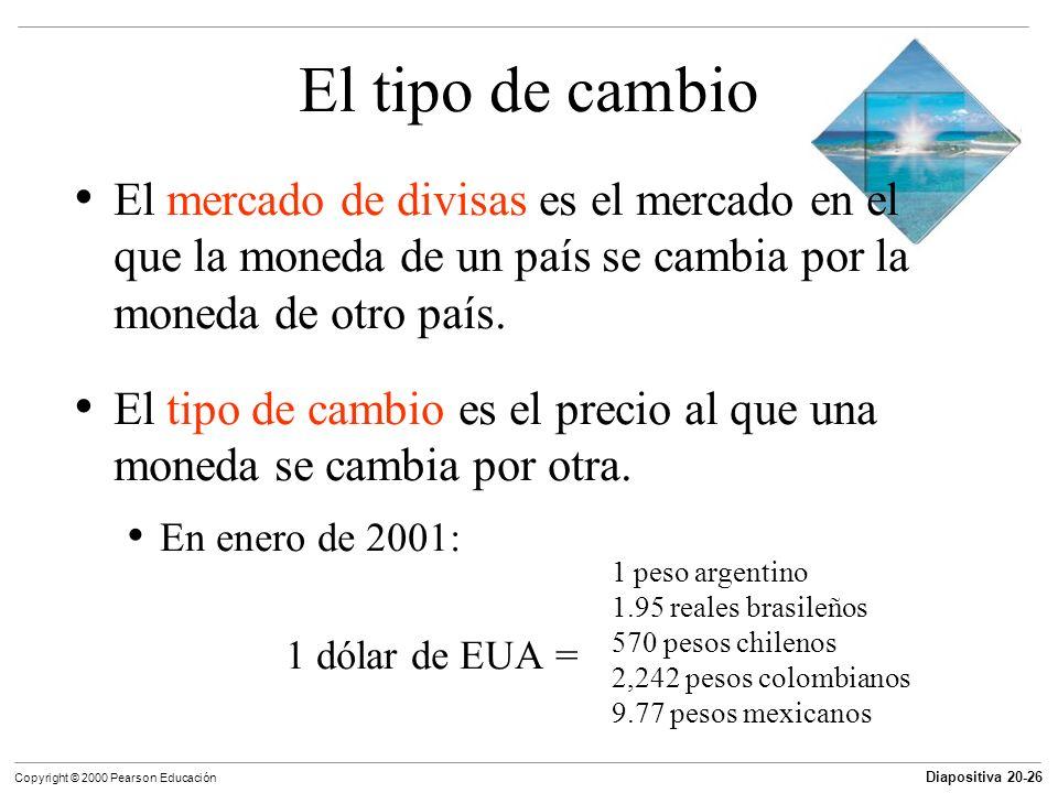 Diapositiva 20-26 Copyright © 2000 Pearson Educación El tipo de cambio El mercado de divisas es el mercado en el que la moneda de un país se cambia po