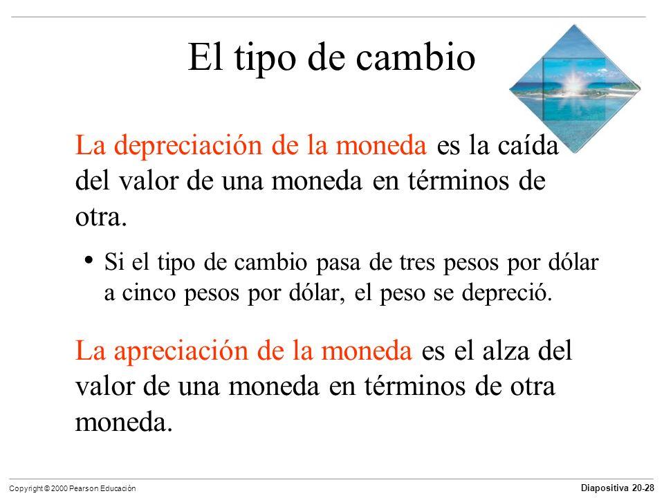 Diapositiva 20-28 Copyright © 2000 Pearson Educación El tipo de cambio La depreciación de la moneda es la caída del valor de una moneda en términos de