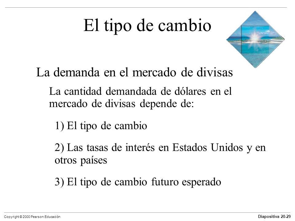 Diapositiva 20-29 Copyright © 2000 Pearson Educación El tipo de cambio La demanda en el mercado de divisas La cantidad demandada de dólares en el merc