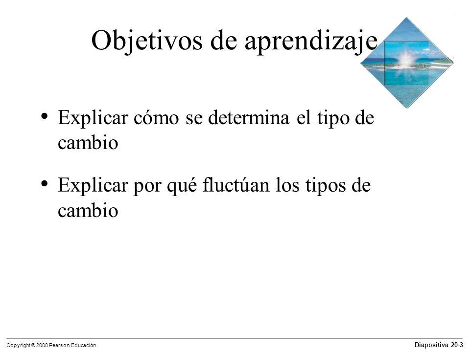 Diapositiva 20-3 Copyright © 2000 Pearson Educación Objetivos de aprendizaje Explicar cómo se determina el tipo de cambio Explicar por qué fluctúan lo