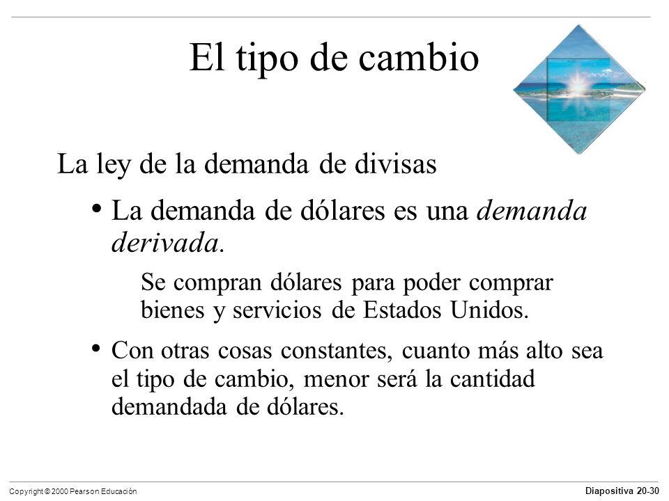 Diapositiva 20-30 Copyright © 2000 Pearson Educación El tipo de cambio La ley de la demanda de divisas La demanda de dólares es una demanda derivada.
