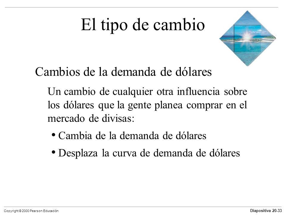 Diapositiva 20-33 Copyright © 2000 Pearson Educación El tipo de cambio Cambios de la demanda de dólares Un cambio de cualquier otra influencia sobre l