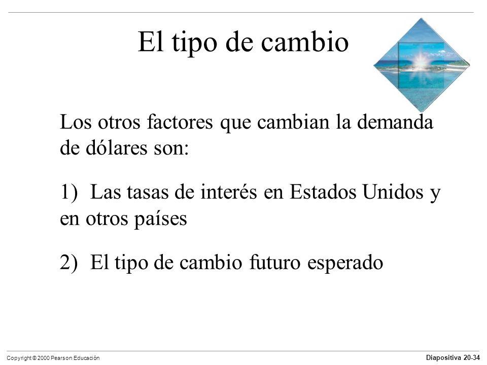 Diapositiva 20-34 Copyright © 2000 Pearson Educación El tipo de cambio Los otros factores que cambian la demanda de dólares son: 1) Las tasas de inter