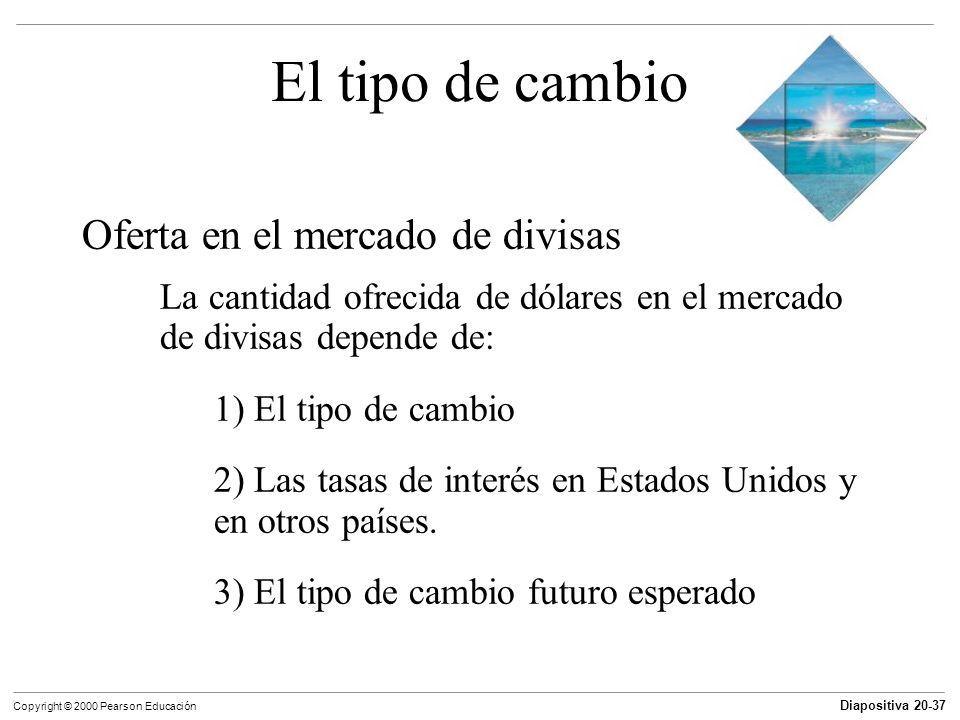 Diapositiva 20-37 Copyright © 2000 Pearson Educación El tipo de cambio Oferta en el mercado de divisas La cantidad ofrecida de dólares en el mercado d