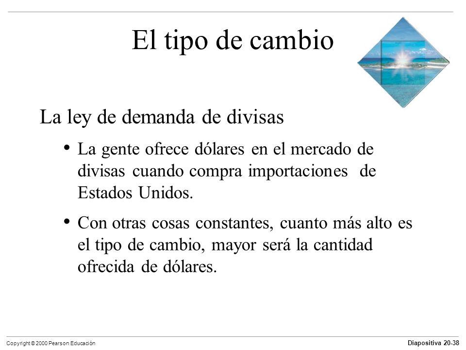Diapositiva 20-38 Copyright © 2000 Pearson Educación El tipo de cambio La ley de demanda de divisas La gente ofrece dólares en el mercado de divisas c