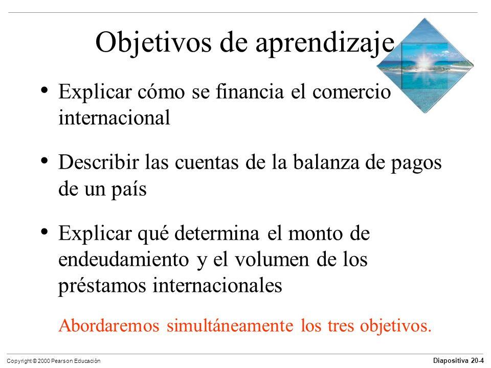 Diapositiva 20-4 Copyright © 2000 Pearson Educación Objetivos de aprendizaje Explicar cómo se financia el comercio internacional Describir las cuentas