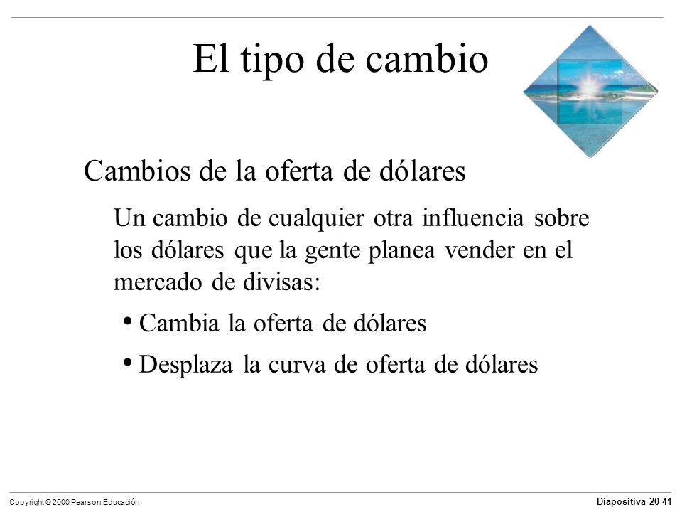 Diapositiva 20-41 Copyright © 2000 Pearson Educación El tipo de cambio Cambios de la oferta de dólares Un cambio de cualquier otra influencia sobre lo