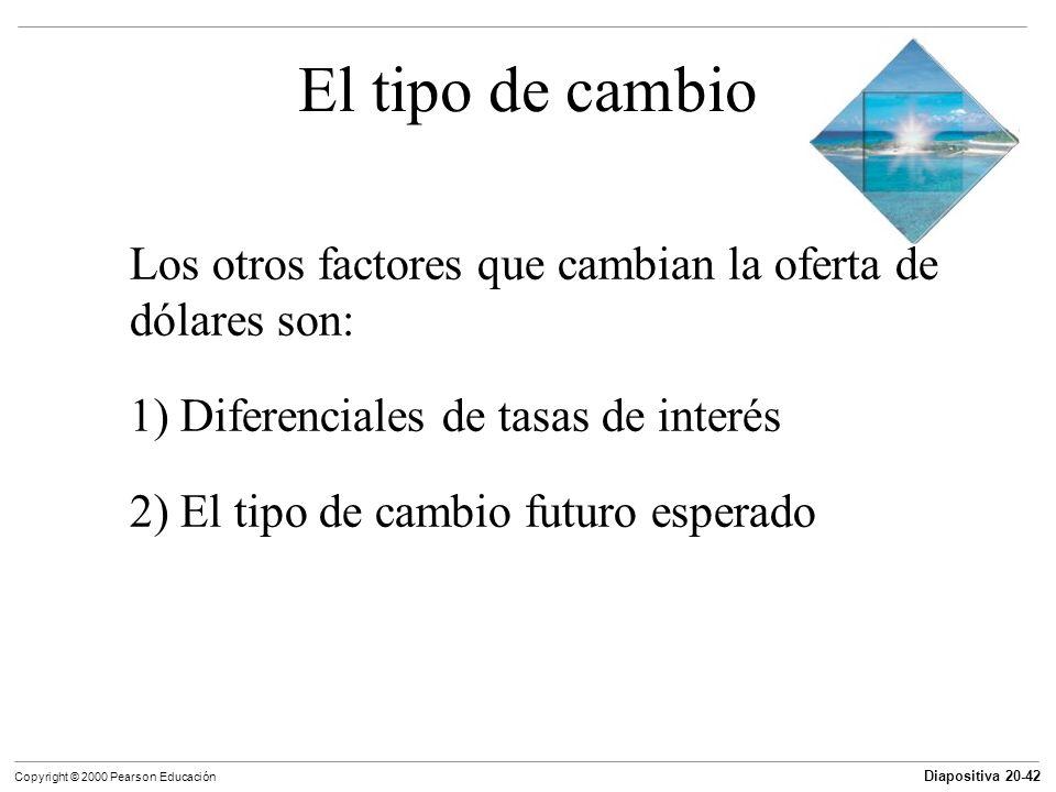 Diapositiva 20-42 Copyright © 2000 Pearson Educación El tipo de cambio Los otros factores que cambian la oferta de dólares son: 1) Diferenciales de ta