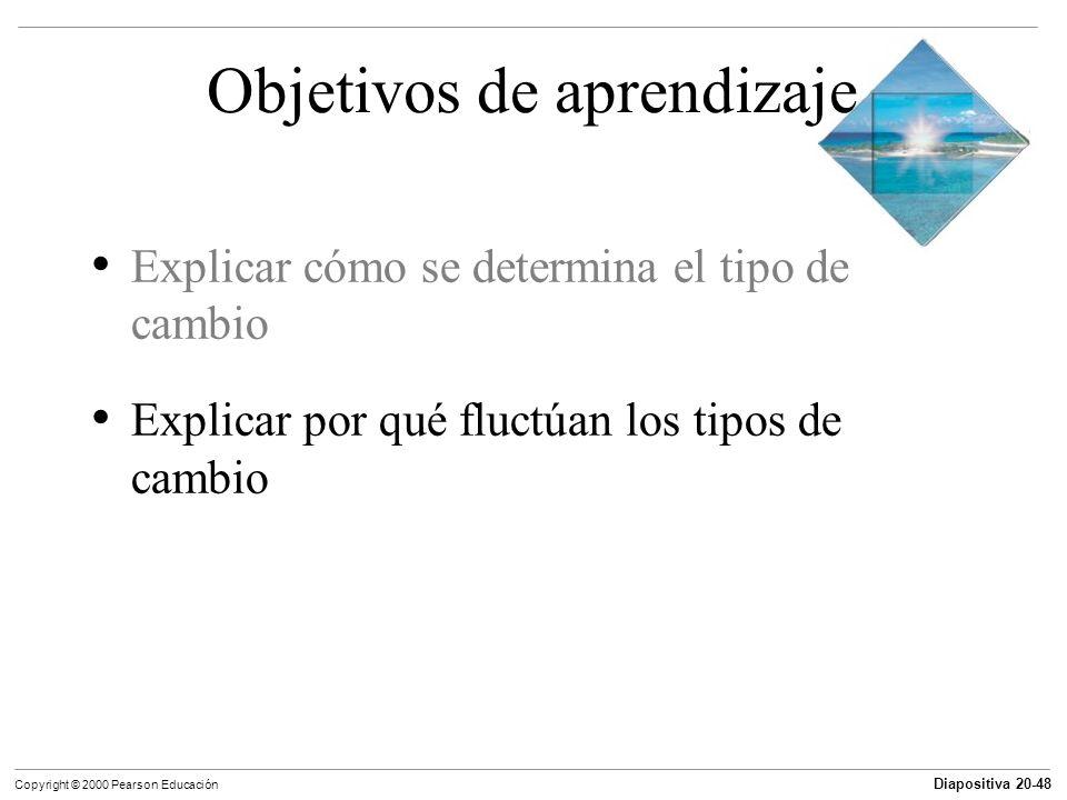 Diapositiva 20-48 Copyright © 2000 Pearson Educación Objetivos de aprendizaje Explicar cómo se determina el tipo de cambio Explicar por qué fluctúan l