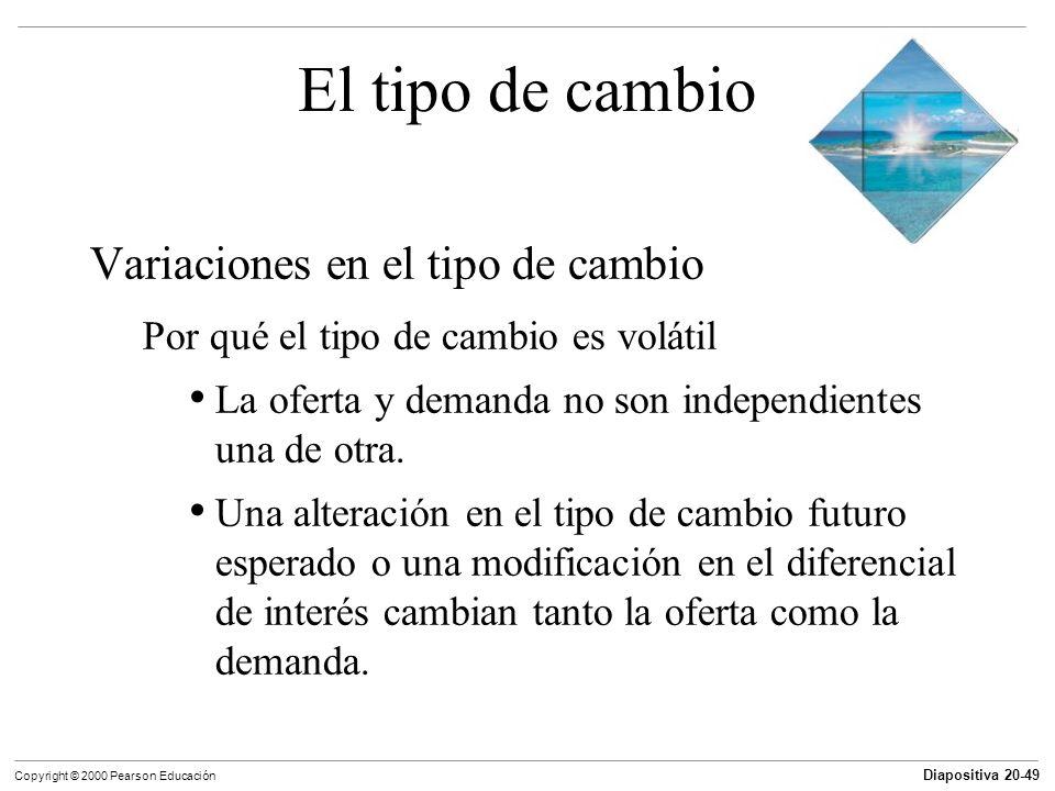 Diapositiva 20-49 Copyright © 2000 Pearson Educación El tipo de cambio Variaciones en el tipo de cambio Por qué el tipo de cambio es volátil La oferta