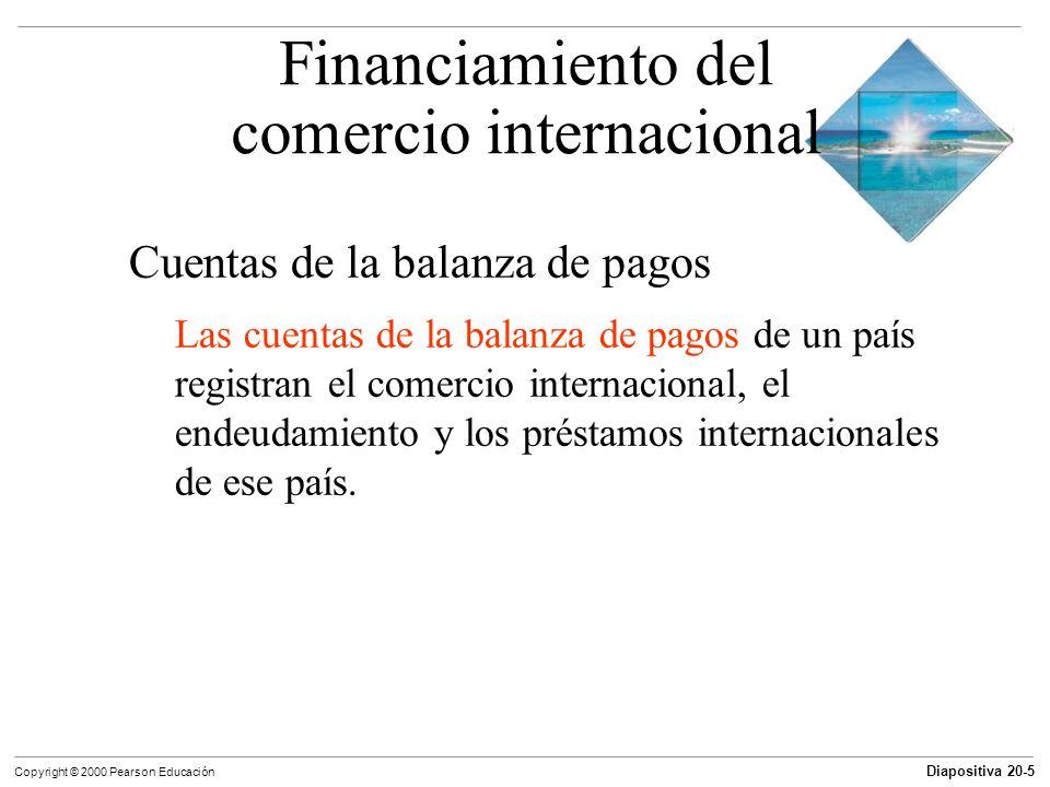 Diapositiva 20-5 Copyright © 2000 Pearson Educación Financiamiento del comercio internacional Cuentas de la balanza de pagos Las cuentas de la balanza