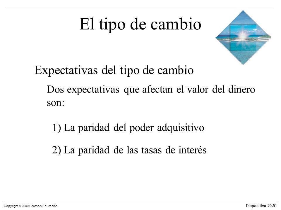 Diapositiva 20-51 Copyright © 2000 Pearson Educación El tipo de cambio Expectativas del tipo de cambio Dos expectativas que afectan el valor del diner
