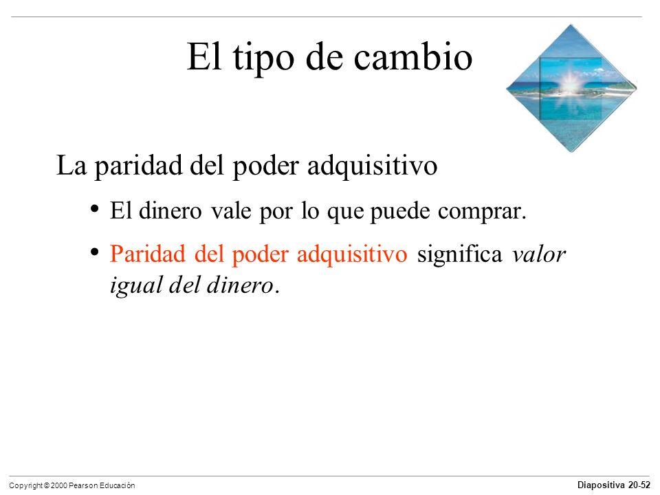 Diapositiva 20-52 Copyright © 2000 Pearson Educación El tipo de cambio La paridad del poder adquisitivo El dinero vale por lo que puede comprar. Parid