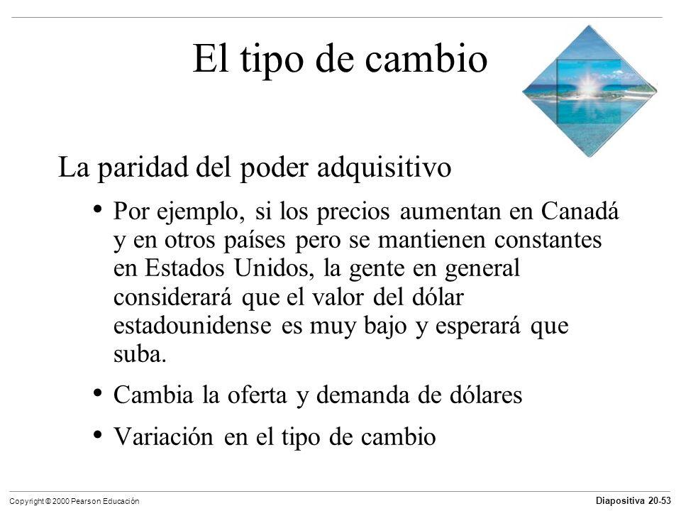 Diapositiva 20-53 Copyright © 2000 Pearson Educación El tipo de cambio La paridad del poder adquisitivo Por ejemplo, si los precios aumentan en Canadá