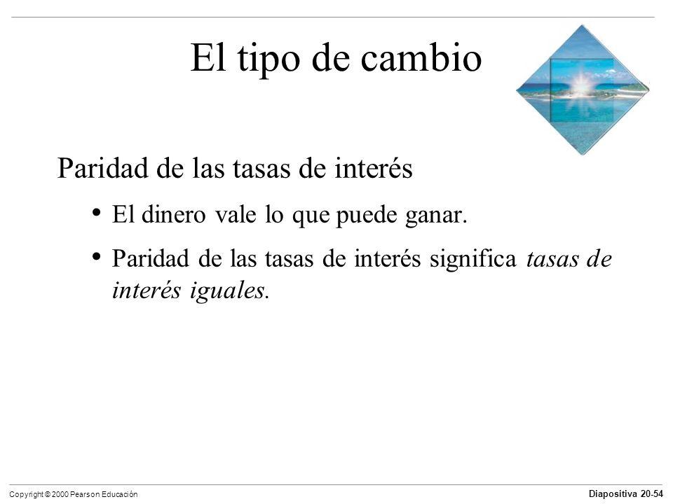 Diapositiva 20-54 Copyright © 2000 Pearson Educación El tipo de cambio Paridad de las tasas de interés El dinero vale lo que puede ganar. Paridad de l