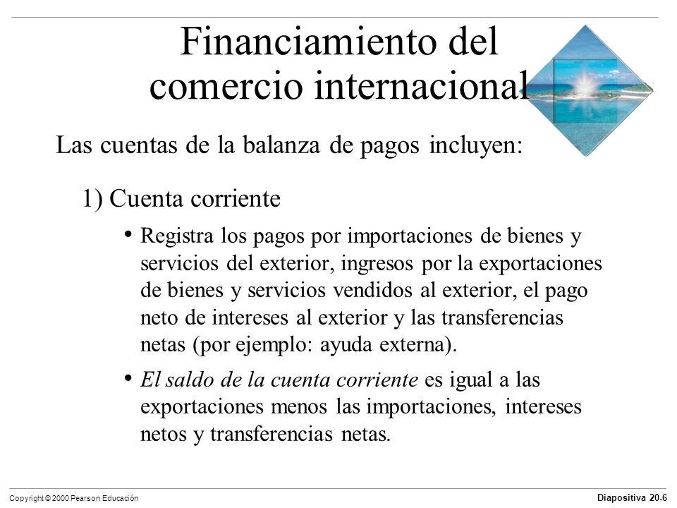 Diapositiva 20-6 Copyright © 2000 Pearson Educación Las cuentas de la balanza de pagos incluyen: 1) Cuenta corriente Registra los pagos por importacio