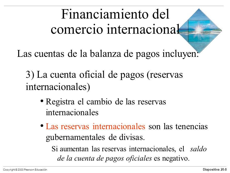 Diapositiva 20-8 Copyright © 2000 Pearson Educación Las cuentas de la balanza de pagos incluyen: 3) La cuenta oficial de pagos (reservas internacional