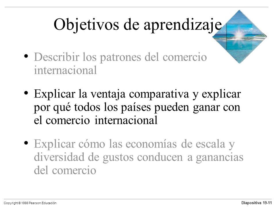 Diapositiva 19-12 Copyright © 1998 Pearson Educación Costo de oportunidad y ventaja comparativa Un país tiene una ventaja comparativa en la producción de un bien si puede producir ese bien a un costo de oportunidad más bajo que cualquier otro país.