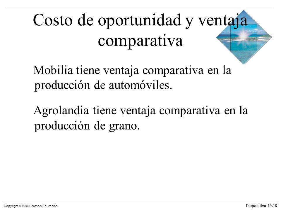 Diapositiva 19-17 Copyright © 1998 Pearson Educación Ganancias del comercio Veamos cómo los dos grupos hacen negocios entre sí.