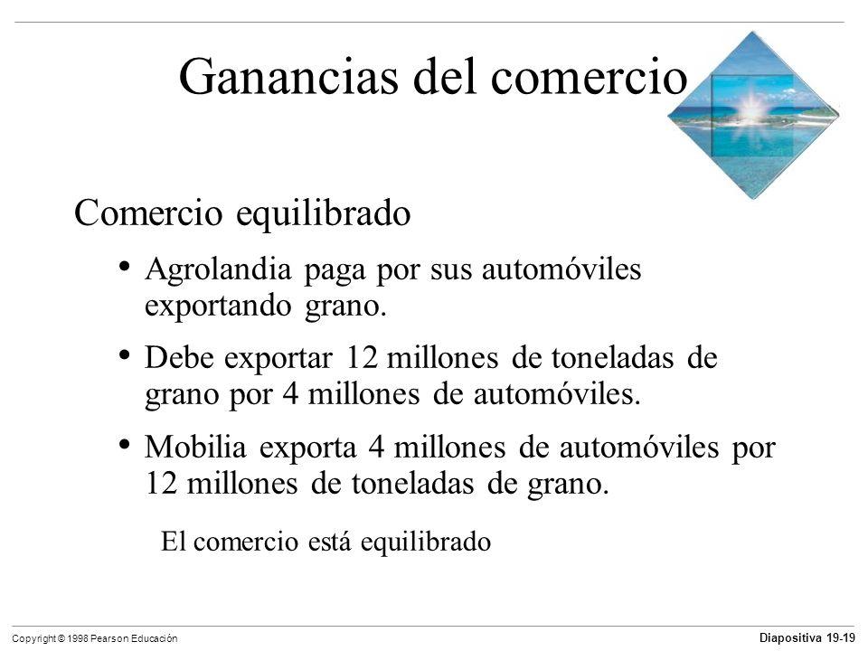 Diapositiva 19-20 Copyright © 1998 Pearson Educación Ganancias del comercio Cambios en la producción y el consumo ¿Cómo es posible que todo el mundo gane.