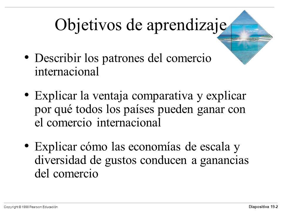Diapositiva 19-3 Copyright © 1998 Pearson Educación Objetivos de aprendizaje (cont.) Explicar por qué las restricciones al comercio reducen nuestras importaciones, exportaciones y posibilidades de consumo Explicar los argumentos usados para justificar las restricciones al comercio y mostrar por qué son deficientes Explicar por qué tenemos restricciones al comercio