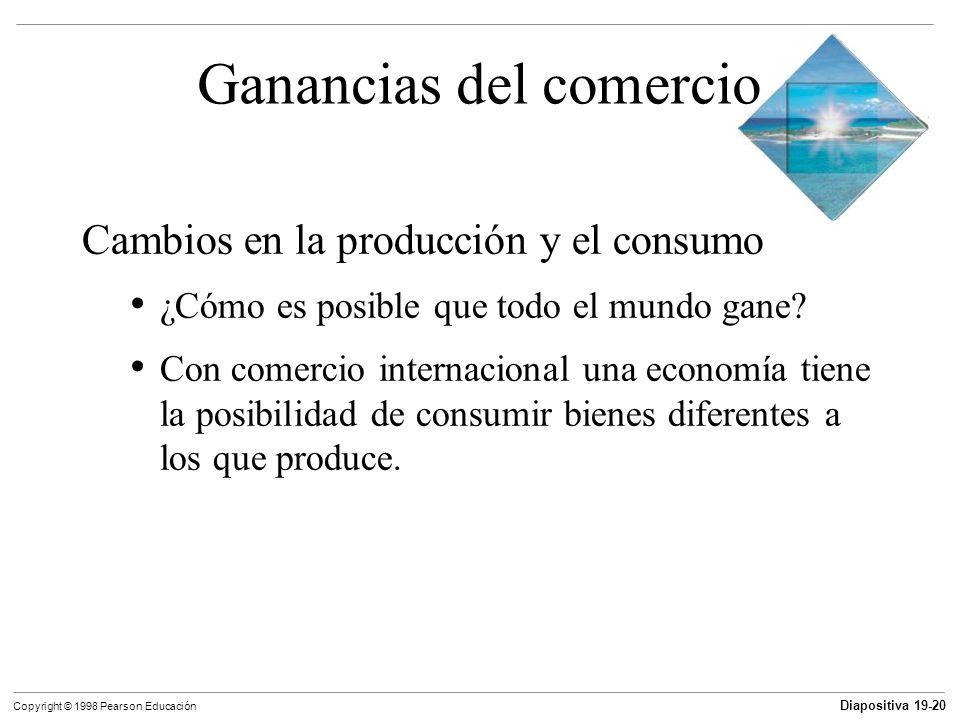Diapositiva 19-21 Copyright © 1998 Pearson Educación Expansión de las posibilidades de consumo Automóviles (millones por año) Grano (millones de toneladas por año) 6 4016 30 36 18 812 24 48 9515 42 c Consumo con comercio Producción y consumo sin comercio b Producción con comercio Agrolandia a