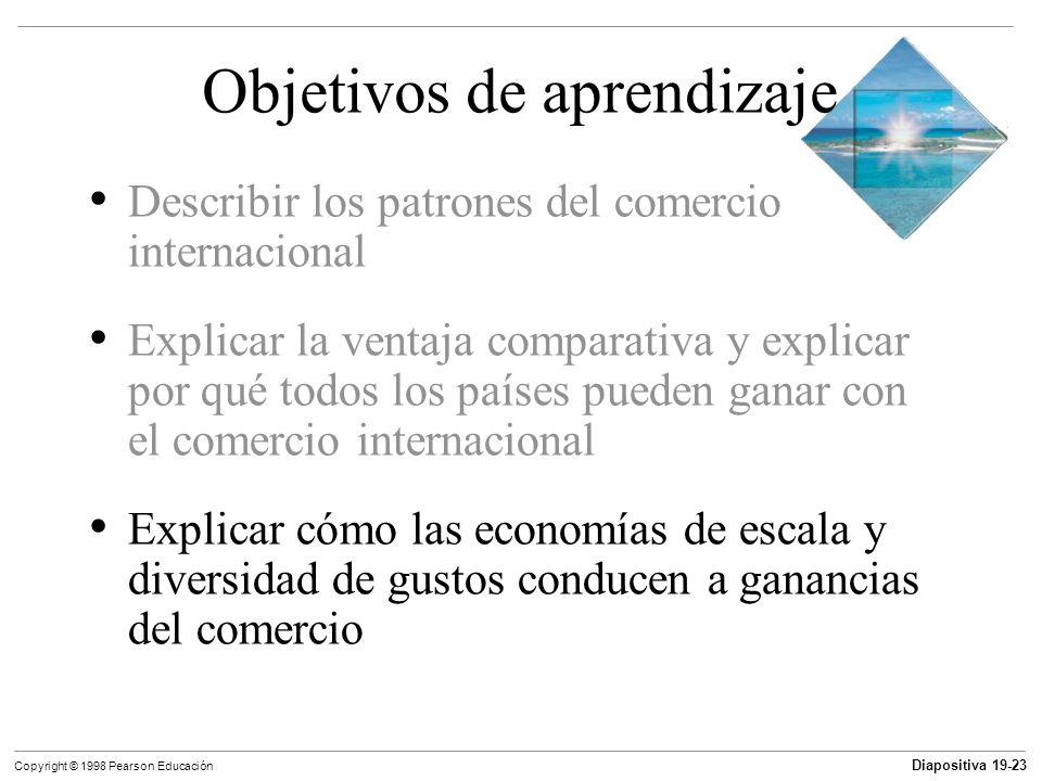 Diapositiva 19-24 Copyright © 1998 Pearson Educación Ganancias del comercio en la realidad Estados Unidos compra televisores y videocaseteras a Corea, maquinaría a Europa y productos de la industria de la moda a Hong Kong.