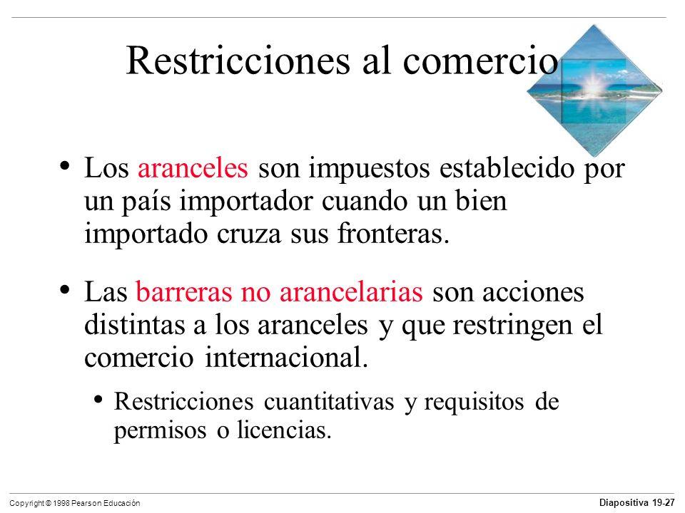 Diapositiva 19-28 Copyright © 1998 Pearson Educación Aranceles de Estados Unidos: 1930–1998