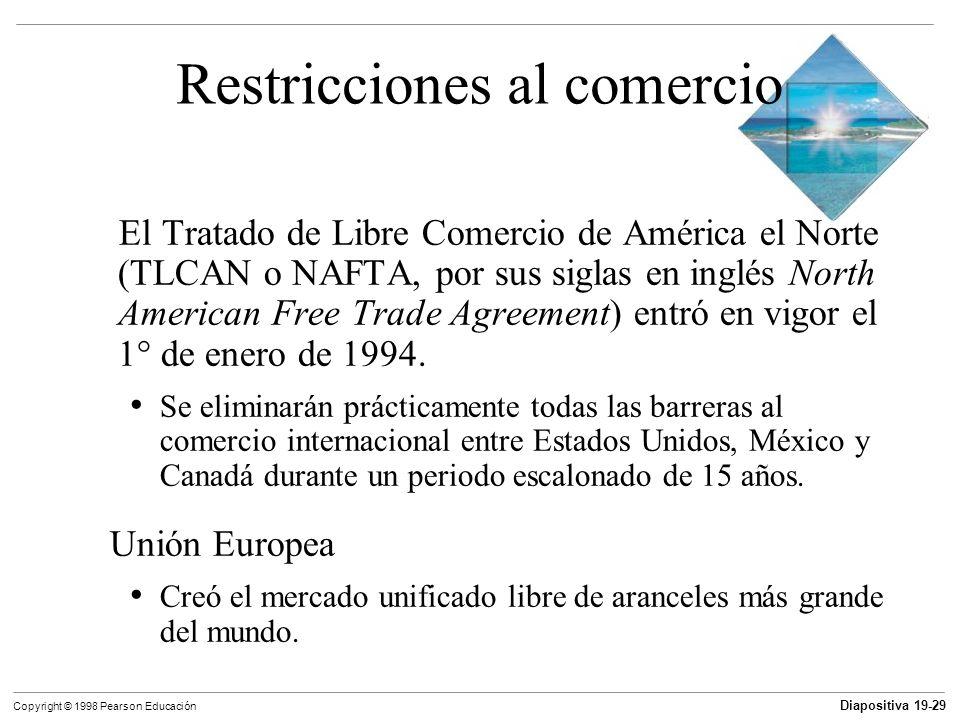 Diapositiva 19-30 Copyright © 1998 Pearson Educación Restricciones al comercio Cómo funcionan los aranceles Qué sucede si Agrolandia decide establecer un arancel a la importación de automóviles: La oferta de automóviles en Agrolandia disminuye.